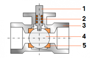 Diagram Ball Valve