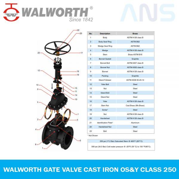 Spesifikasi WALWORTH Gate Valve Cast Iron OS&Y Class 250