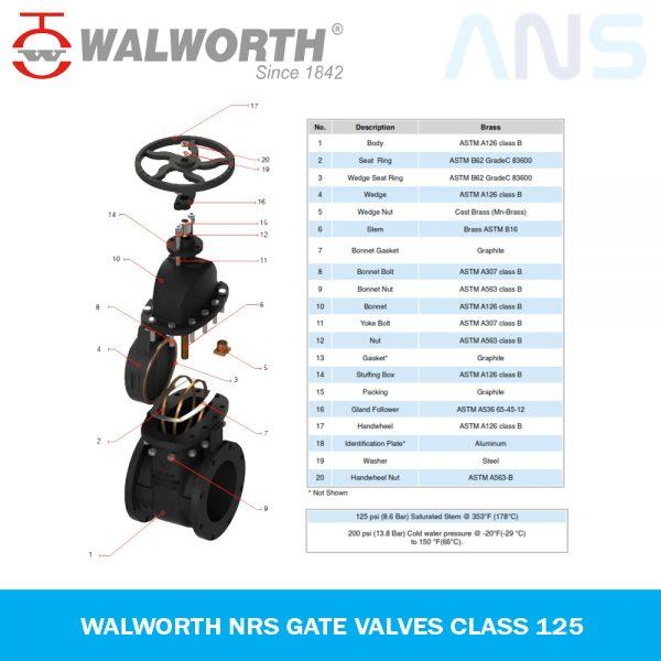 Spesifikasi WALWORTH NRS Gate Valve Class 125